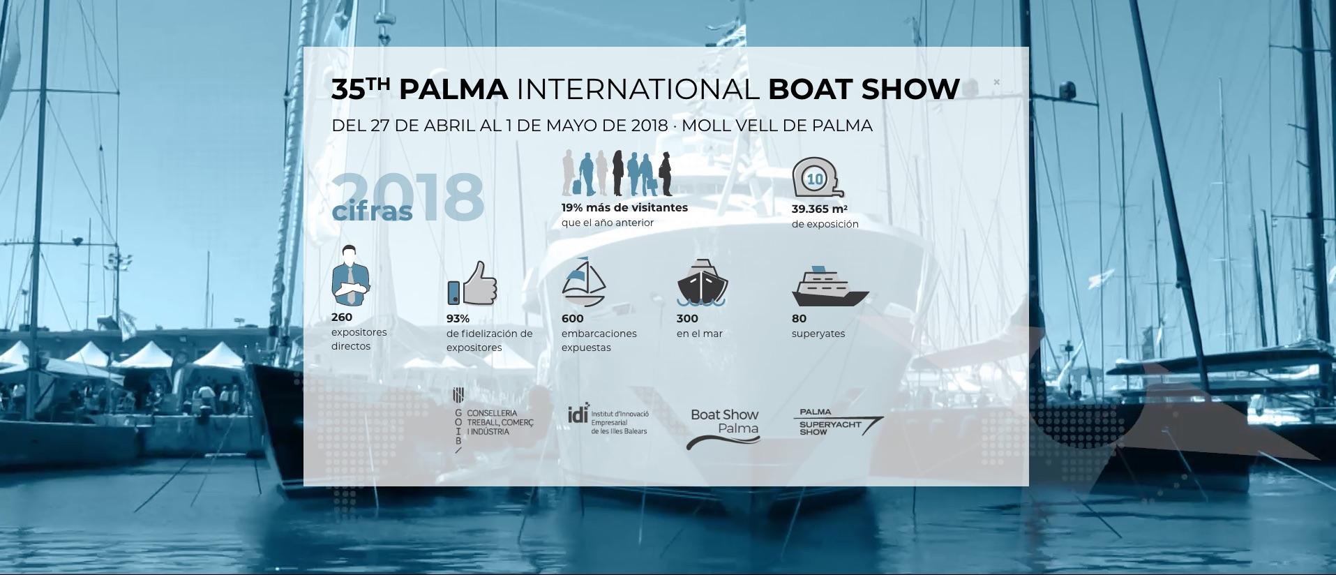 Embarcaciones Dehler. Boat Show Palma 2018